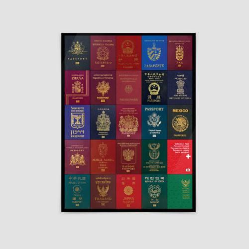 Affiche des passeports Airportag